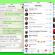 WhatsApp přináší revoluci v komunikaci