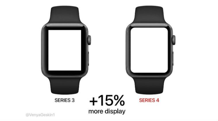 Výsledek obrázku pro apple watch series 4
