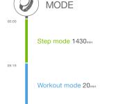 IMG 7391 200x150 - iHealth Edge měří denní aktivitu a spánek (iSport)