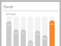 IMG 7394 200x150 - iHealth Edge měří denní aktivitu a spánek (iSport)
