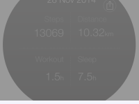 IMG 7399 200x150 - iHealth Edge měří denní aktivitu a spánek (iSport)
