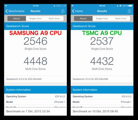 Porovnání procesorů A9 od společnosti Samsung a TSMC