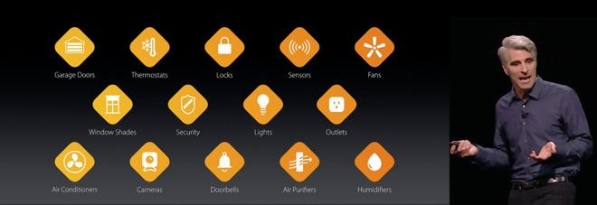 HomeKit podporuje nové zařízení a funkce