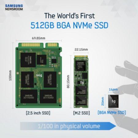 SSD o velikosti poštovní známky