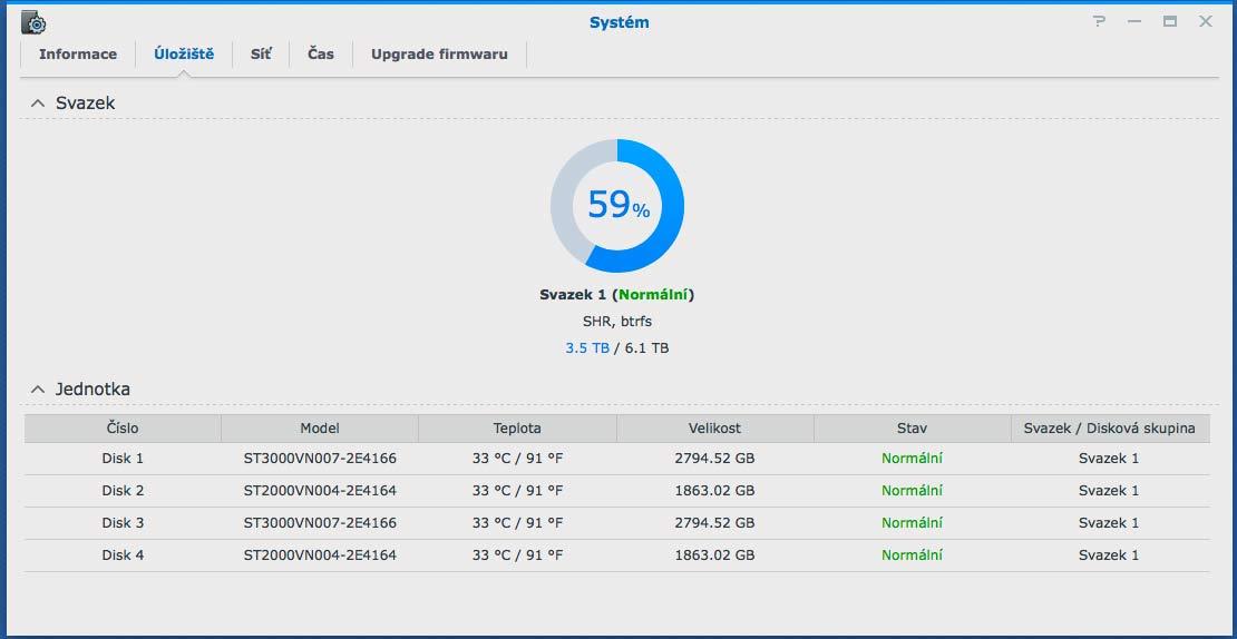 Synology Surveillance Station nabízí pokročilý systém sledování I