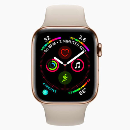 Apple Watch 4 ciferníky, Apple Watch 4 komplikace