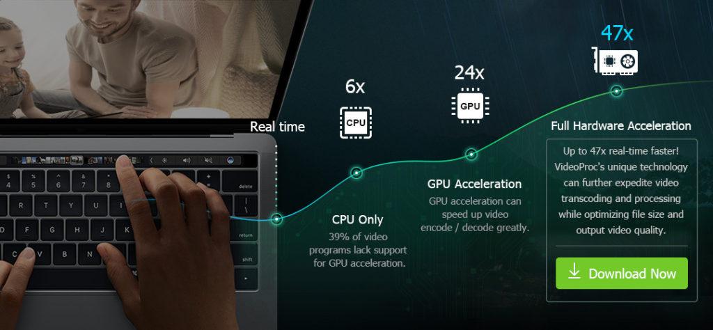 VideoProc akcelerace videa