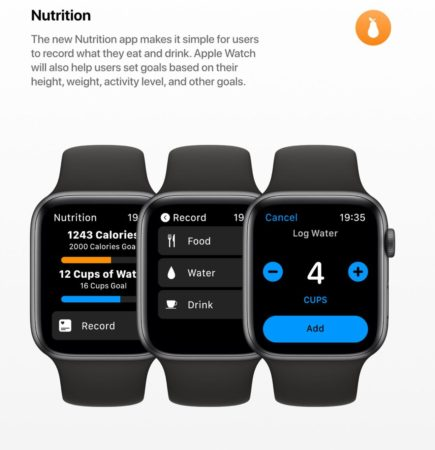 BMI watchOS 6