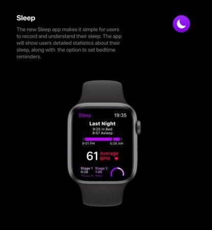 Monitoring spánku watchOS 6