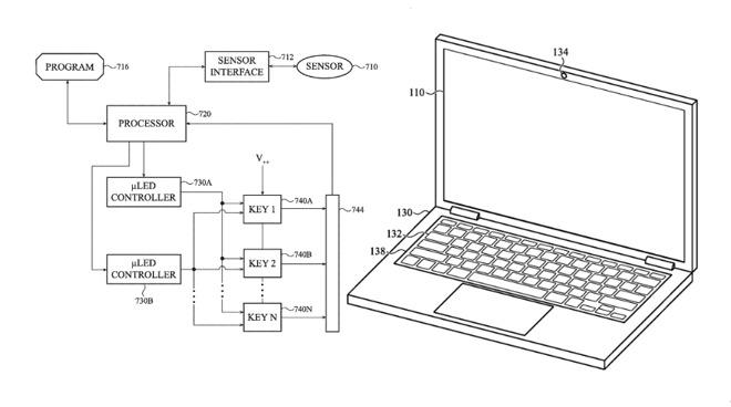 Apple patent klávesnice