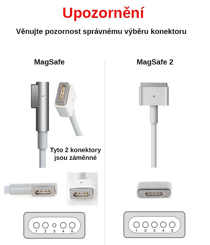 MagSafe konektor