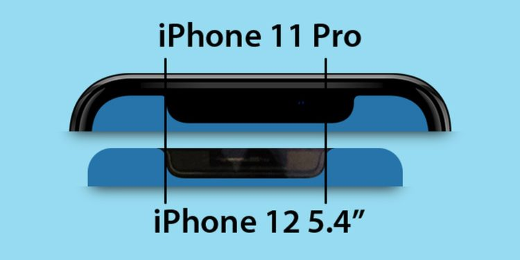 5,4palcový iPhone 12