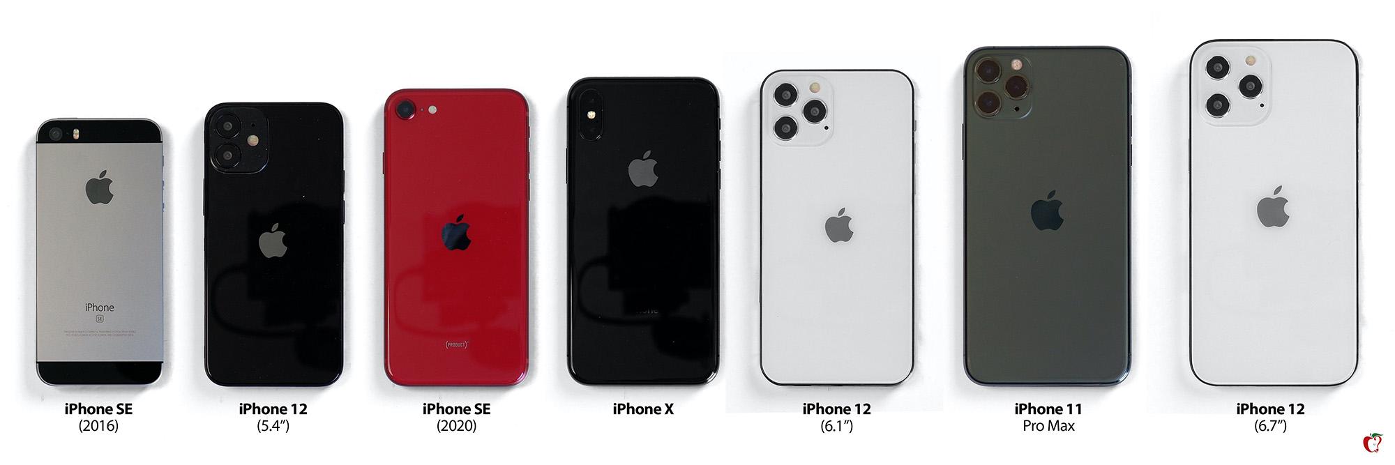 Velikost iPhone 12